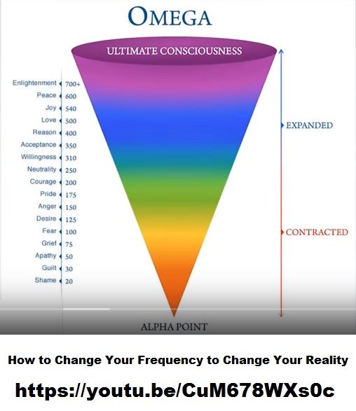 1How to change your frequency